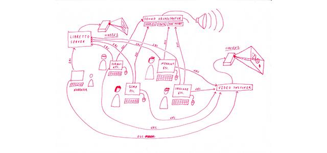 PLOsystem-web